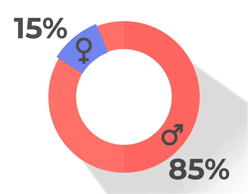 Estadísticas de la DGOJ